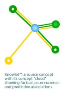 knewco-knowlet2